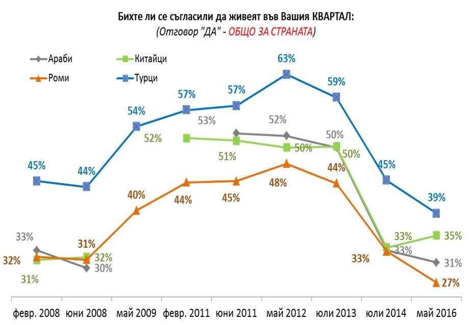 Графика 3.